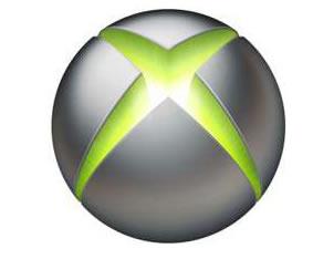 Xbox 360 Games Update
