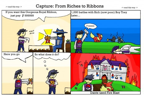 From Riches to Ribbons