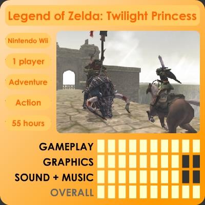 :::Review:::>>> Legend of Zelda: Twilight Princess >>> Wii