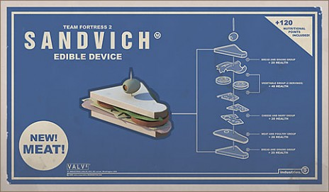 I have uploaded the blueprints for the sandvich...