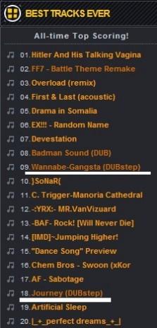 Best Track Listing!?