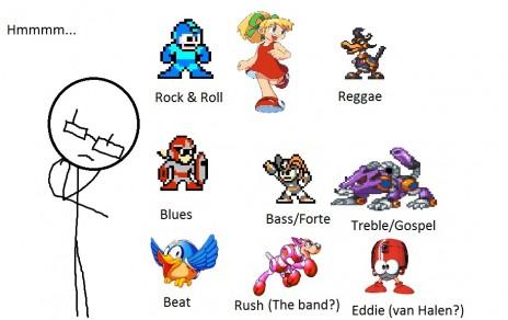 Megaman Music References