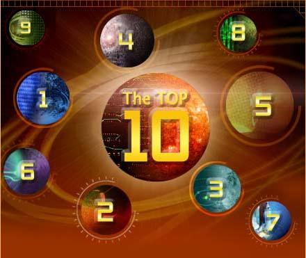 TOP 10 Zombie GAMES