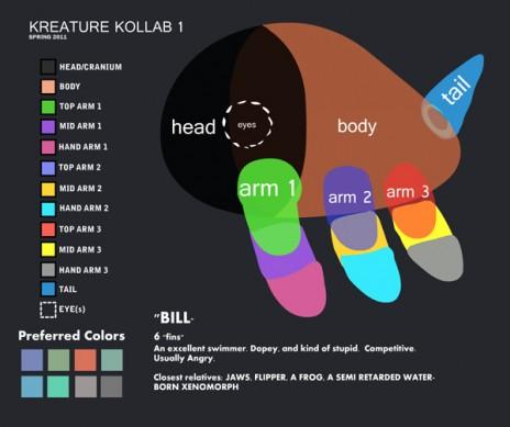 KREATURE KOLLLLLLAABBB