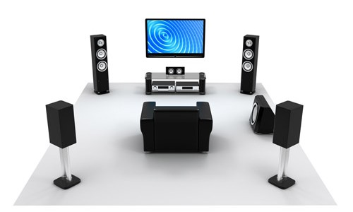 5.1ch Surround Sound Configuration
