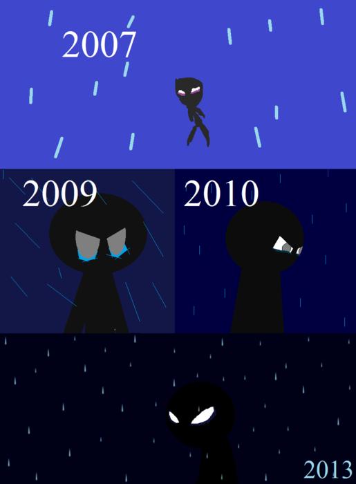 shark timeline