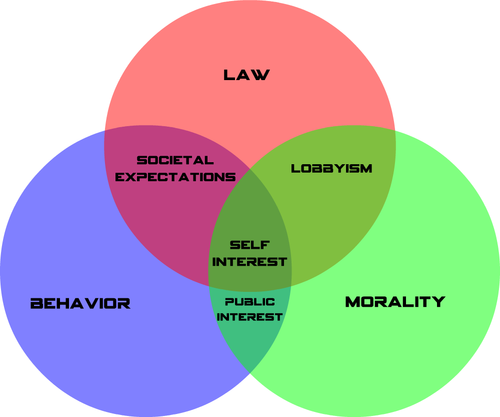 1818741_141344067762_Moralitydiagram.png