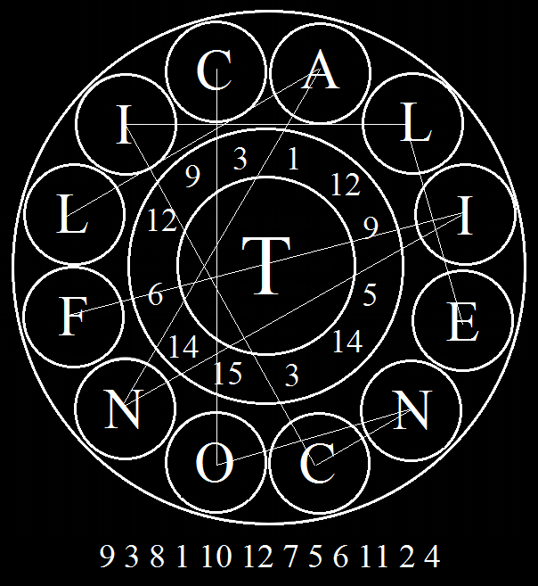 5465015_145488515471_93212CirclesALIENCONFLICTTheCodeToAllExistence.png