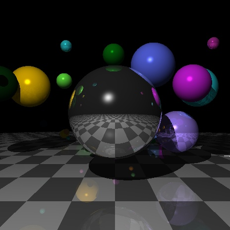 raytracing with adobe pixel bender