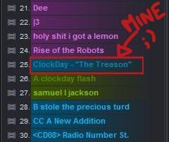 I won the Clock Day...