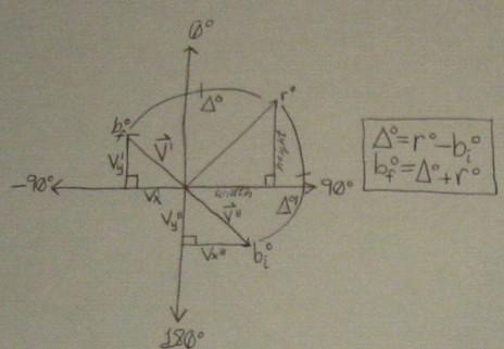 Ball/Ramp Collision Angle Proof