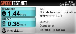 BT (British Telecom) sucks.