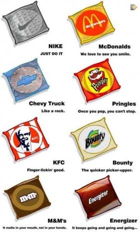 Condoms...