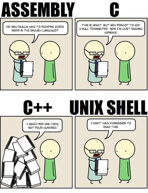 The Great but Lame of C vs C++