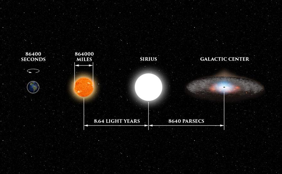 5465015_144755497481_celestial.jpg