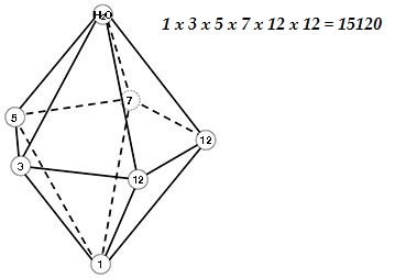 5465015_145317153952_932PentagonalBipyramid1512.jpg
