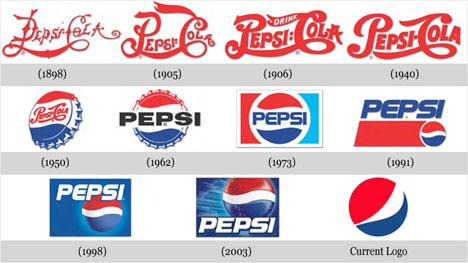2623497_145460644933_pepsi-logo-evolution.jpg